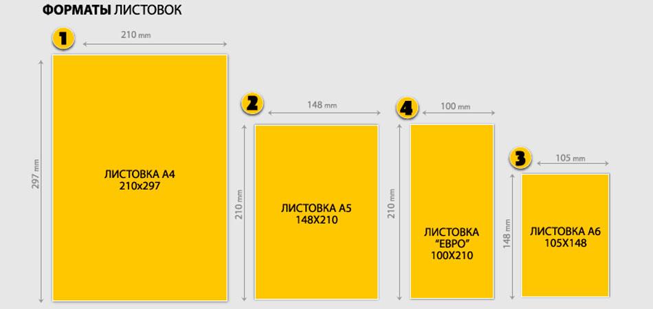 Буклеты, флаера, брошюры, каталоги, листовки: полиграфия в Ташкенте